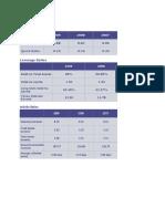 Financial Analysis Final