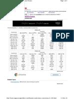 thermal-conductance-conversio.pdf