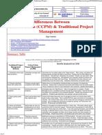 Project Management Sorts