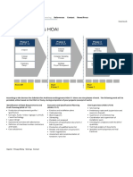 Planning Methods (HOAI)