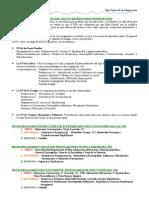 Infecciones del Aparato Respiratorio (las principales)