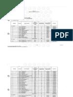 2015 PBB Division of Iloilo Province