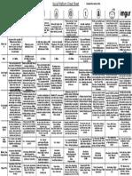Social Platform Cheat Sheet December 20[4]