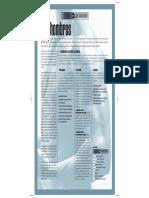 MH18poster-Total Body - PDF - Hombros (290 Kb.).pdf