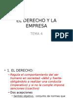 Tema 4 Derecho y La Empresa