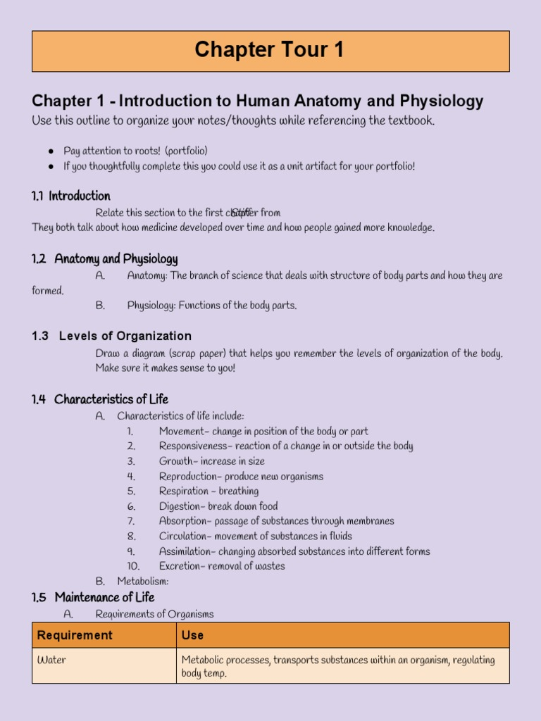 Chapter 1 Introduction To Human Anatomy And Physiology Outline ...