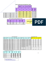 Sample Progress Tracking Sheet for Piping Hydro Testing