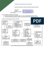 Diagrama de Classes Sistema de Controle de Cerimonial