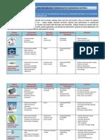 Engineering Plastics in Industrial Application