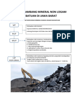 perizinan_tambang_mineral_non_logam_batuan.pdf
