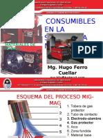 Consumibles en La Soldadura Mig-mag