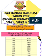 3KRK and 3KAA Permata Kasih 2012