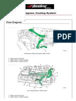 Cummin KTA 38 Flow Diagram Cooling System