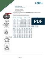Data Sheet for GF ball valves