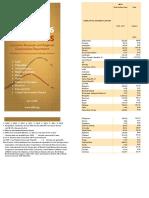 Basic Statistics 2016 (1)