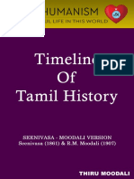 Timeline of Tamil History