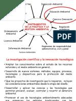 INSTRUMENTOS DE LA POLÍTICA Y LA GESTION AMBIENTAL