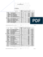 2015 PBB Secondary Region VI