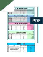 Test Fonoaudiologico Percentiles