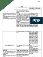 Cod Fiscal 2017_Sinteza Tabelara Proiectul de Lege 2017 04.08.2016