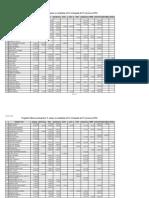 Pregled troškova rada saborskih zastupnika