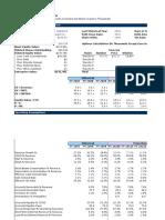 Debt Schedules Optional After