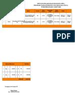 RPK ( Rencana Pelaksanaan Kegiatan ) UKGS