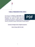 Tabela Remuneratoria Unica