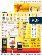 Brandz Indonesian 2016 Infographic