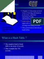 Understanding Hash