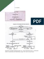 Perawatan Periodontal