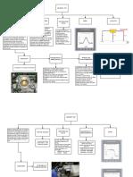 Mapas Conceptuales Sensores 1