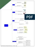 Clasificación Del Sistema de Inyección (2)