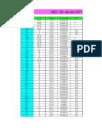 Tarea Excel de Agua Potable