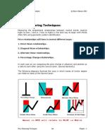 Price Measuring Techniques