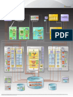 BizTalk Server 2010 Runtime Architecture Poster