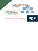 Funciones Basicas de Un Sistema Operativo