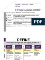 Lead Investigator Overview DMAIC