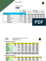 Logic Diagrams and Procurement Process