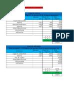 Analisis estatico para diseño eolico