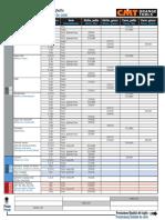 Guida alla scelta della lama per seghetto.pdf