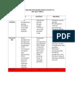 Rancangan Program Kerja Divisi Eo