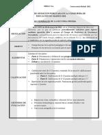 Analisis Convocatoria Madrid 2012