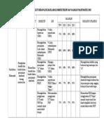 Penetapan Strategi Matematik TOWS 2015
