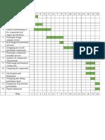 Powertrain Gantt Chart.docx