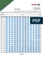 Pipe schedules.pdf