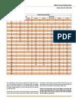 hp-volts-fla_chart_v206.pdf