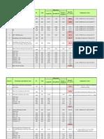 Course Work Estimation m1k221707