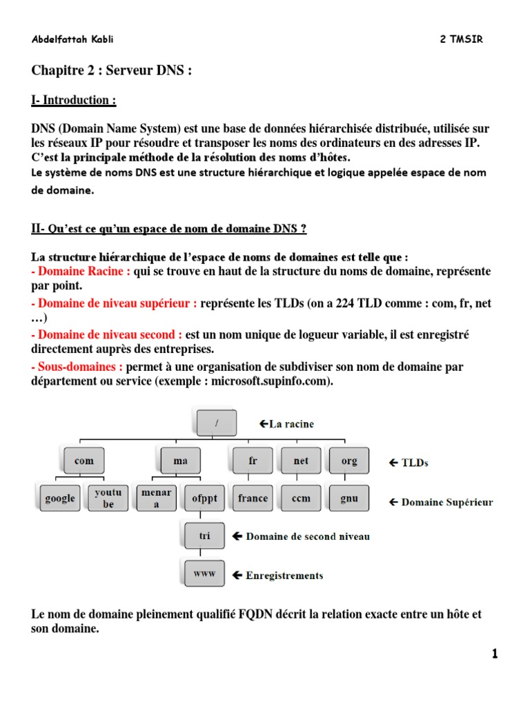 DNS Abdelfattah Kabli 0cb642023b65