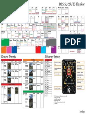 beniboy's DCS SU-27 & 33 keyboard map and info v3 pdf